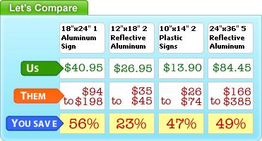 Custom signs price comparison
