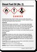Diesel Fuel Oil (No. 2) GHS Sign