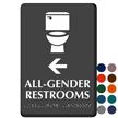 All-Gender Restrooms, Left Arrow Directional Braille Sign
