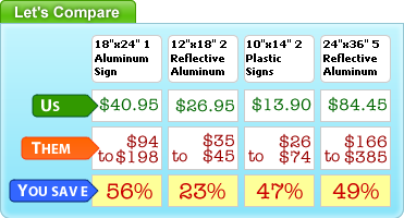 Custom signs price comparison