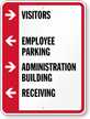 Customizable Parking Lot Directory Sign