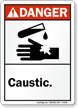 Danger: Caustic (with burn hand graphic)
