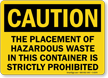 Caution: Placement Of Waste Strictly Prohibited Sign