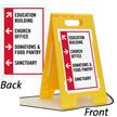 Parking Lot Directory Custom Standing Floor Sign